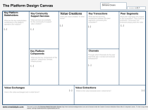 Platform Design Canvas (live edit, please comment) (1)