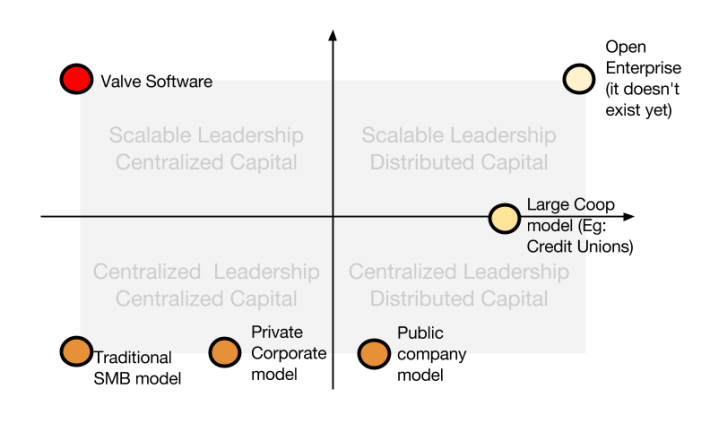 Illustrazione Open Governance (2)