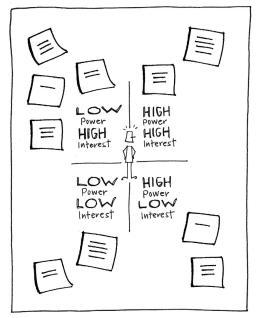 stakeholder-analysis-2
