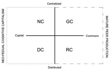Image2-axes and scenarios