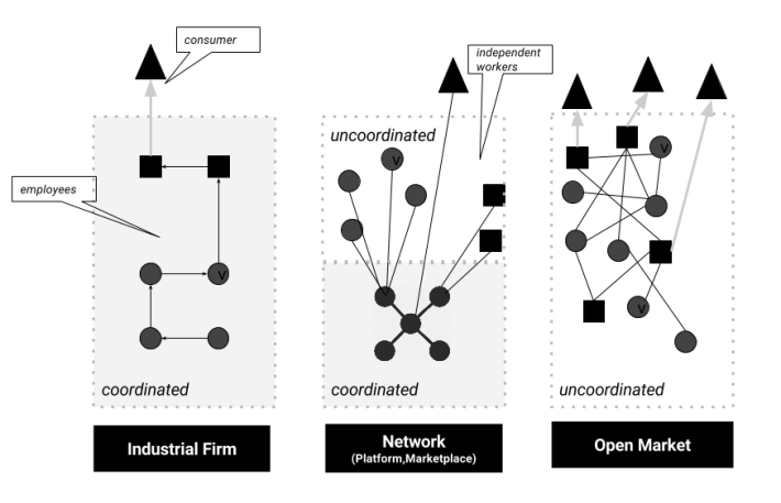 Firms Platforms Markets (1)